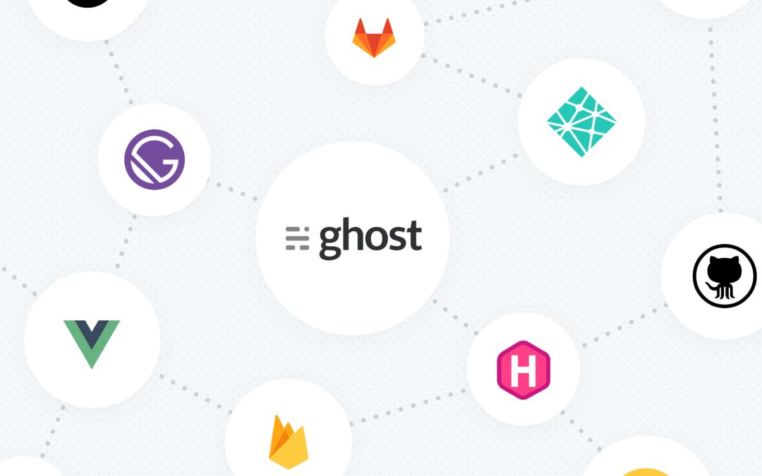 Ghost é a alternativa rápida e moderna do WordPress